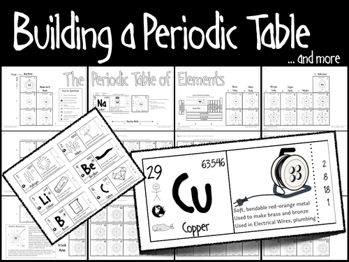 Building a periodic table by jamesgonyo teaching resources tes urtaz Image collections