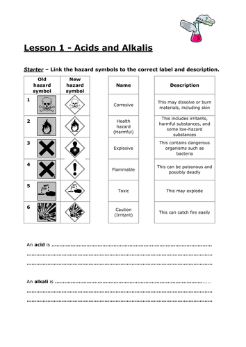 a) Acids, Alkalis and Salts – IGCSE Chemistry revision