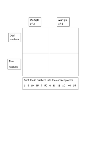 Number Names Worksheets odd and even year 2 : Caroline810's Shop - Teaching Resources - TES