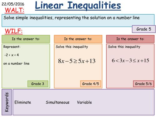 Maths KS4: Solving Inequalities [Grade 4 to 8]