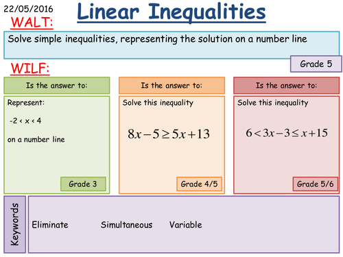 Maths Ks4 Solving Inequalities Grade 4 To 8 By Mathsbyfintan