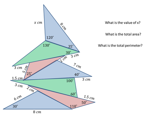 Trigonometry review task (sine rule, cosine rule, area of a triangle)