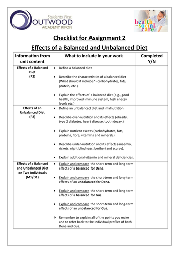 Level 2 Health and Social Care - Unit 6 - Impact of Nutrition on Health and Wellbeing - P2/M1/D1