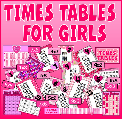 Quotes On School Time Table: TIMES TABLES POSTERS DISPLAY