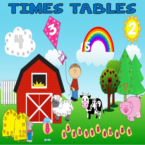 TIMES TABLES DISPLAY SCENE - MATHS NUMERACY EARLY YEARS KEY STAGE 1 ...