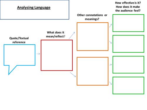 Analysing Language Worksheet
