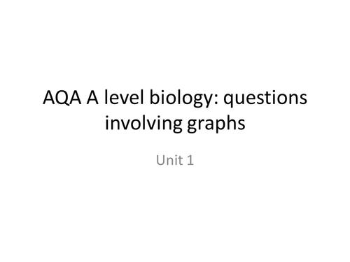 AQA A level Biology Unit 1 graph practice questions