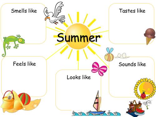 summer writing frame for descriptive writing by amy teaching summer writing frame for descriptive writing by amy teaching resources tes