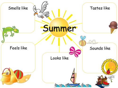 descriptive essay hot summer day Descriptive essay on a hot summer day, the only good place to go is to the lake you would go out to the lake to enjoy the water, the sun, the activities that are happening, or just to be.