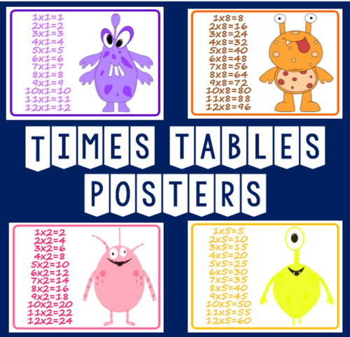 Times tables a4 posters key stage 1 key stage 2 aliens display multiplication maths numeracy - Multiplication table interactive ...