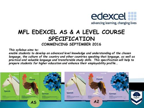 edexcel drama as level coursework