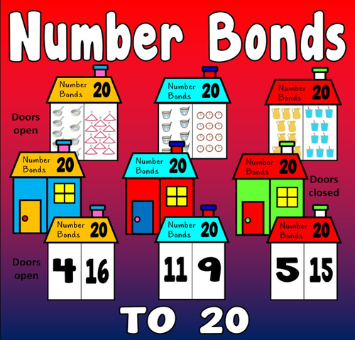 Number Bonds Cards To 20 Addition Maths Numeracy Display Eyfs Ks1 11285812 on Bond Number Lessons