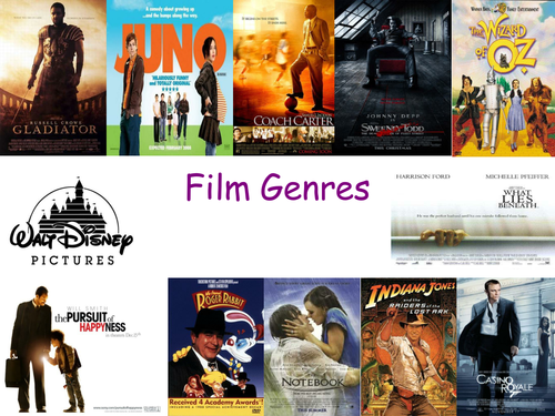 Know your Film Genres