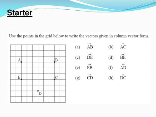 Vectors GCSE