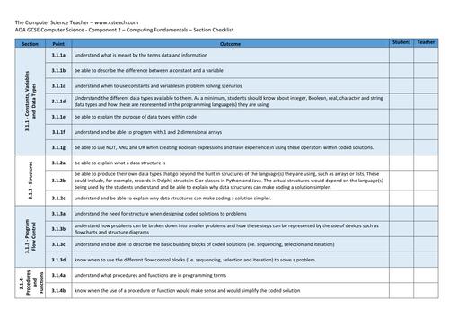 AQA GCSE Computer Science (4512) - Component 2 - Checklist & Tracker