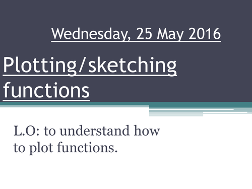 Sketching equations of functions
