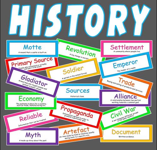 Science Teacher Job Facts: 200 HISTORY FLASH CARDS TEACHING RESOURCE CLASSROOM