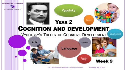 Year 2 Powerpoint Week 9 - Option 1 Cognition and Development - Vygotsky's Cognitive Development