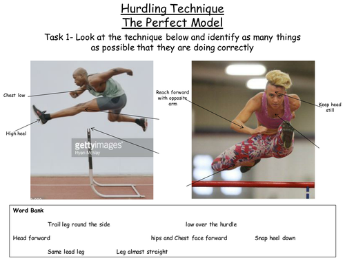 How to teach an Outstanding- Hurdles lesson (Beginners to Advanced) Lead, Trail and body action