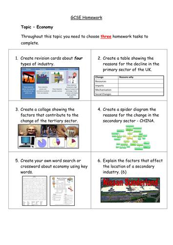 unilever strategy essay