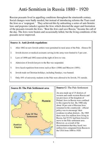 Anti-Semitism in Russia 1880 - 1920