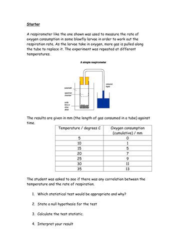 respirometer experiment with maggots