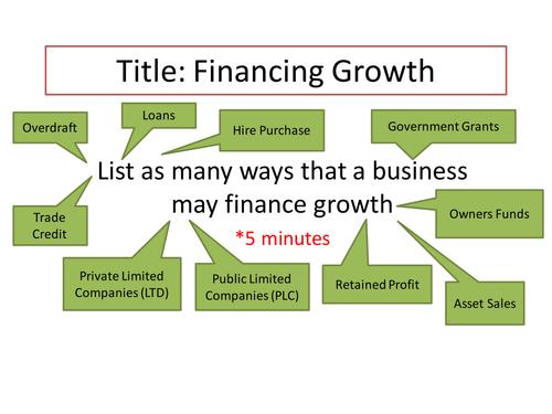 Business studies- obtaining finance