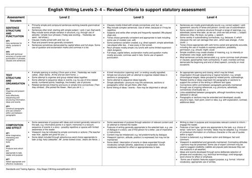KS2 Level 2-6 Writing Criteria