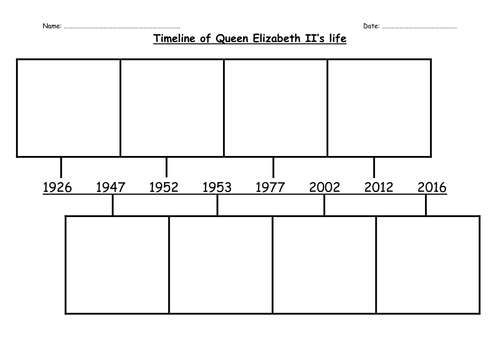 Timeline of Queen Elizabeth II KS1