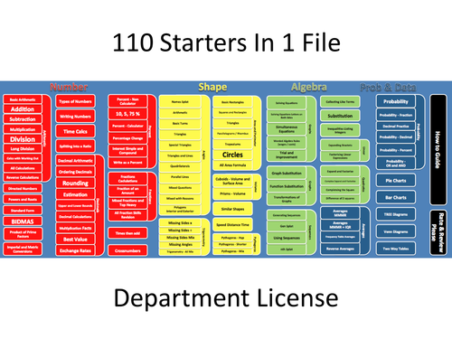 110 Maths Starters In 1 File - DEPARTMENT LICENSE