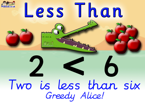 Greater Than and Less Than KS1 pack: two lessons, interactive game, worksheets and posters