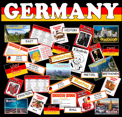 Modern Language Classroom Displays ~ Germany teaching resources geography maps german language