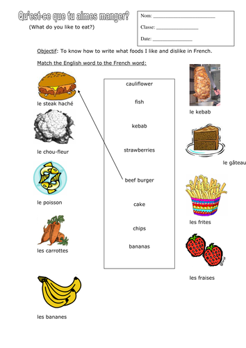 FRENCH FOOD La nourriture Worksheet 2 - likes and dislikes