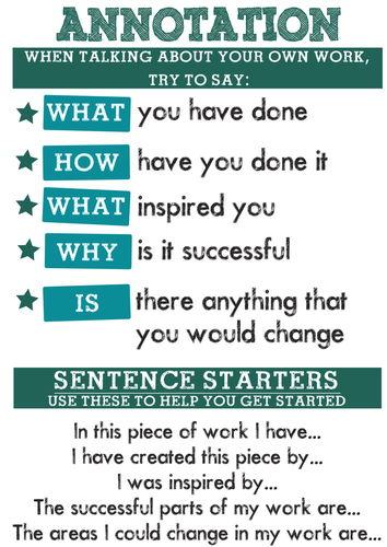 Annotation, Artist Analysis and Are you really finished? Set of 3 placemats