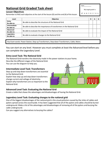 Graded Task sheet on National Grid