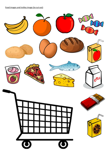 german foods supermarket game by jonesteach teaching resources. Black Bedroom Furniture Sets. Home Design Ideas