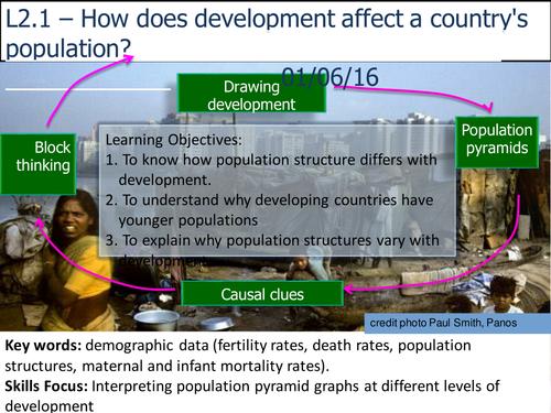 L2.2 - Development & Demography
