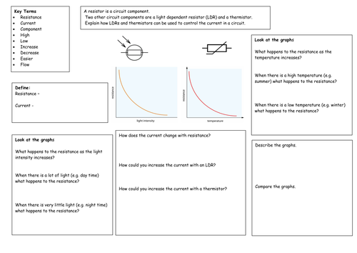 Edexcel GCSE 6 mark writing frames for P2 Topic 1, 2 and 3 WITH MARK SCHEME