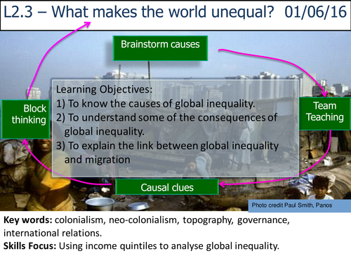 L2.3 - Causes and consequences of global inequality