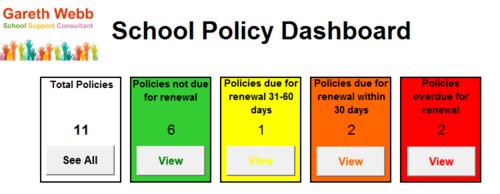Policy Dashboard