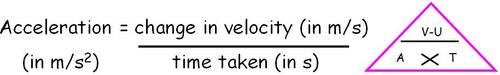 Physics JPEGS Yr7 - Yr11 (P1 P2 P3)