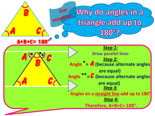 Angles in a triangle poster