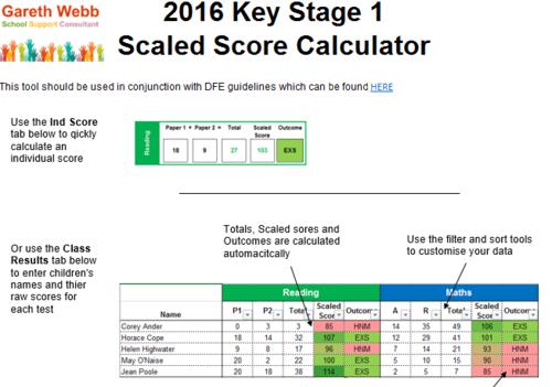 Key Stage 1 Scaled Score Calculator