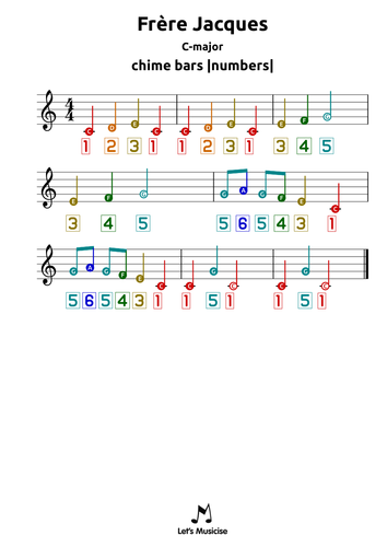 Frere Jacques |C| set of tabs for chime bars, harmonica, guitar, ukulele, bass, drums, recorder etc