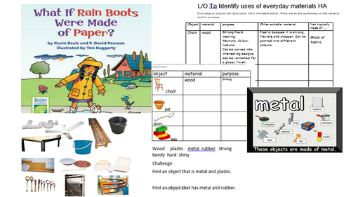 Materials Year 2 Identify Uses Of Materials By