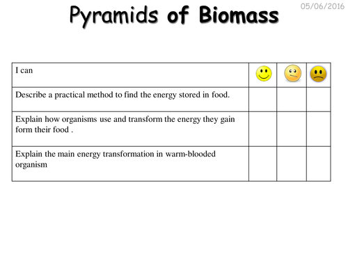 Biology AQA  B1 and 4.7.2.1 plan 3 lessons in 10 min, AFL included.