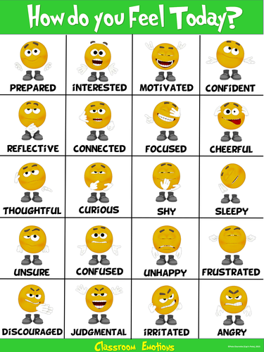 Classroom Fun Poster: How are you Feeling Today? Classroom ...