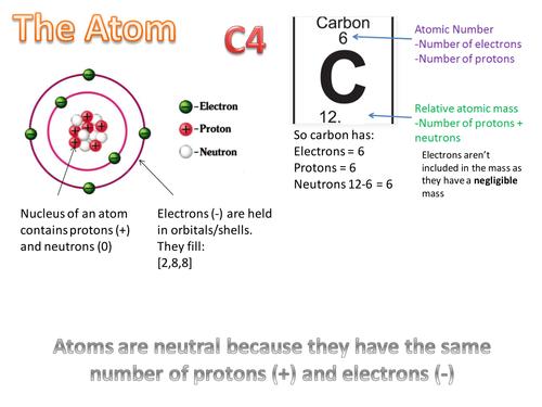 OCR Twenty First Century Additional Chemistry C4C5C6