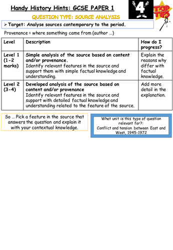 AQA History (8145) New Spec 9-1: Marking criteria for Conflict and Tension 1945 - Student friendly.