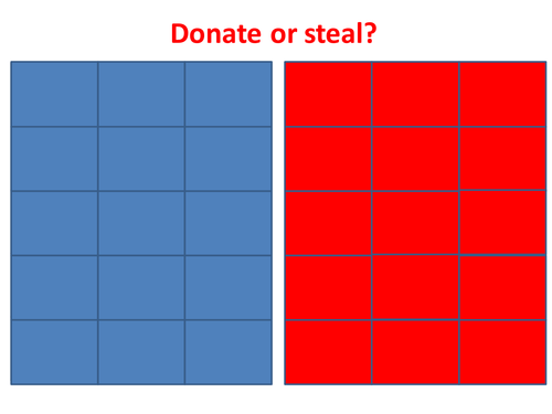 Donate or Steal? - with negative scores